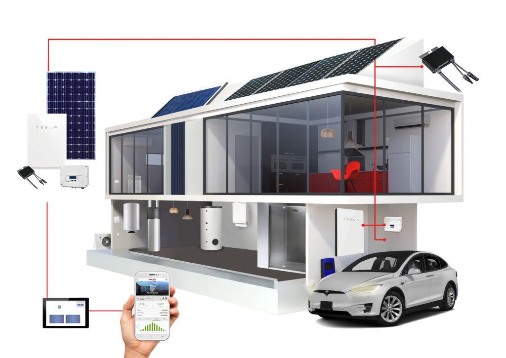 Impianto fotovoltaico casa come è composto