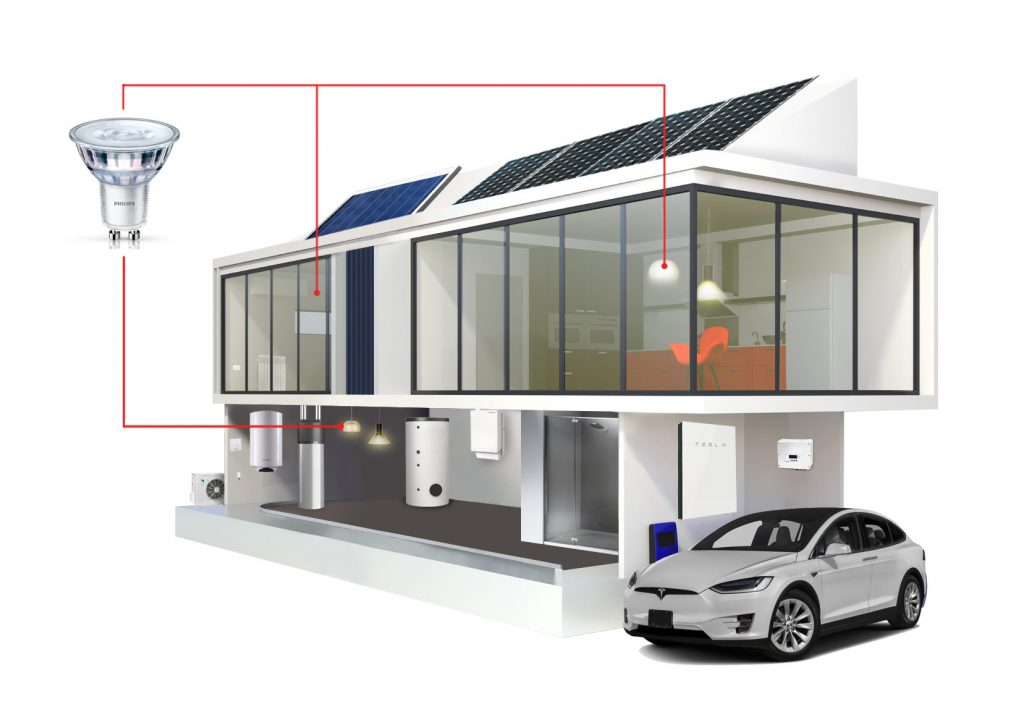 impianto illuminazione led casa