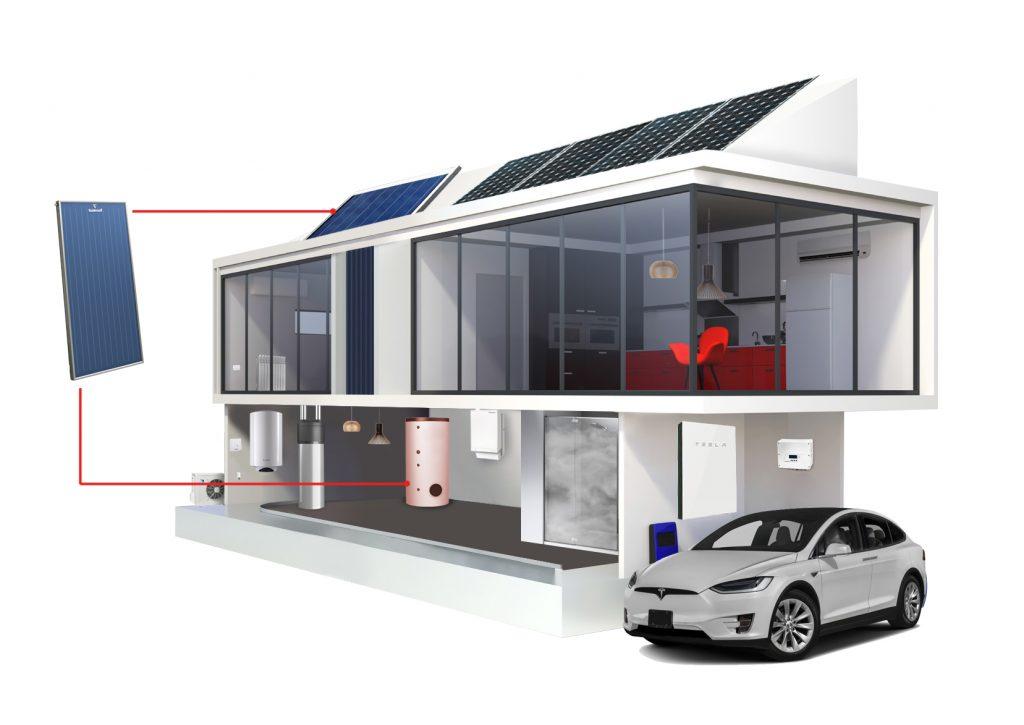 Impianto solare termico come è composto